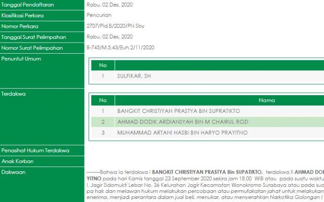 Klasifikasi Perkara SIPP PN Surabaya Tidak Sesuai