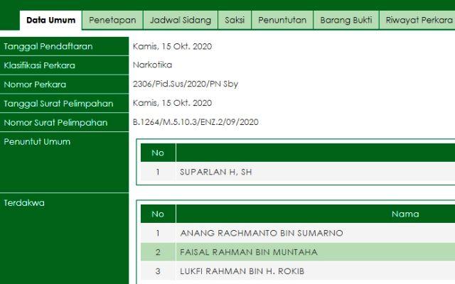 Duh! 3 Polisi di Surabaya Nyabu Cuma Rehabilitasi